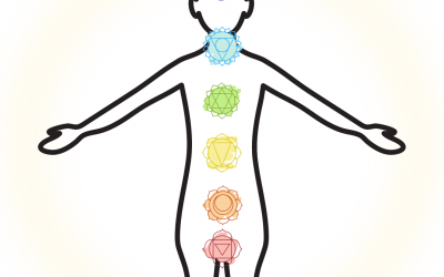Becoming Balanced: Learn to Heal Your Chakras